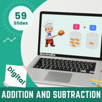 Addition And Subtraction - One-Digit And Two-Digit Numbers