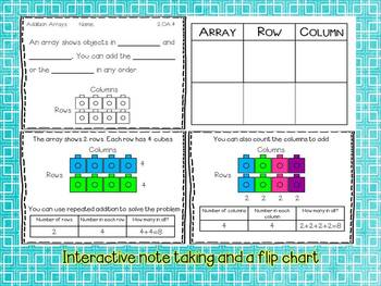 Addition Arrays Unit-CCSS aligned