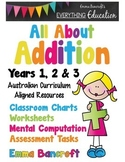 Addition Australian Curriculum Linked with Mental Computation and Assessment