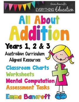 Addition Australian Curriculum Linked with Mental Computat