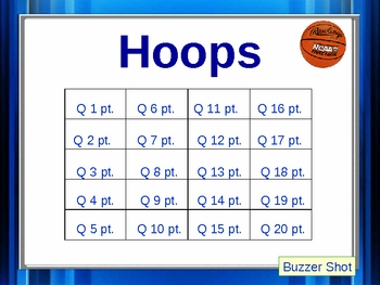 Addition Basketball powerpoint game