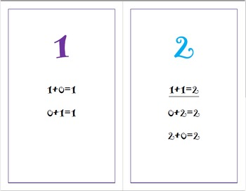 Addition Book - Ways to Make a Number - 1-10