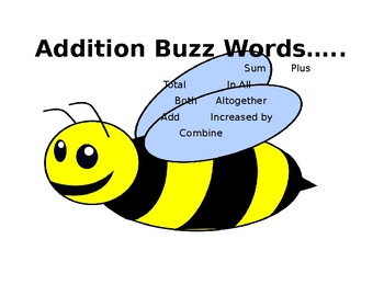Addition Buzz Words
