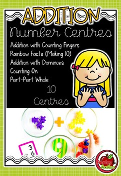 Addition Centres