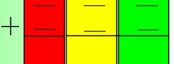Addition Chart Color Coded