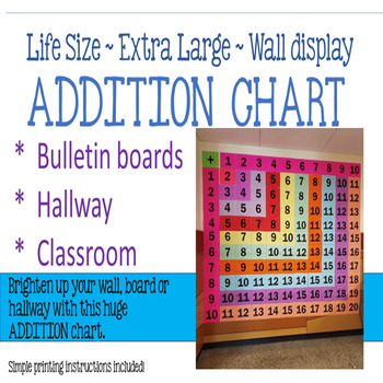 Addition Chart - Extra Large, Wall Size