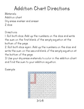 Addition Chart Low Prep Activity
