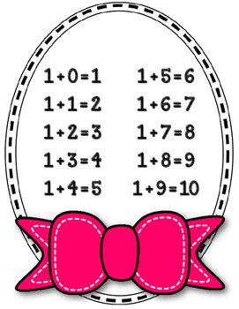 Addition Charts. Posters. Table 1-10. Add
