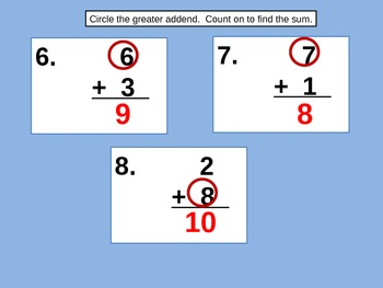 Addition Check Point for Visual Learners