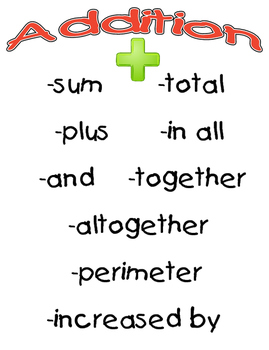 Addition Clue Words