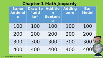 Addition Concepts Jeopardy (GoMath Chapter 1)