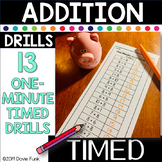 Addition Drills Worksheets Timed Fact Practice