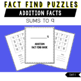 Addition Fact Finds Set 1