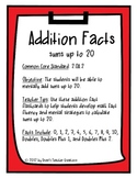 Addition Fact Flashcards