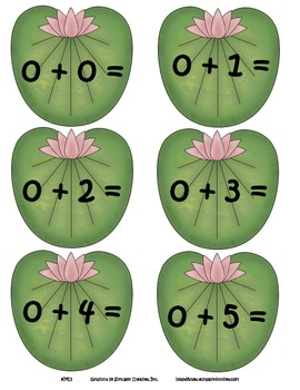 Addition Fact Flashcards (Using Numbers 0-5)
