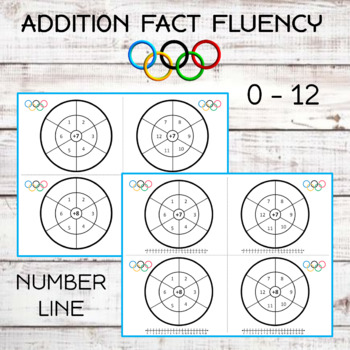 Addition Fact Fluency Math Center