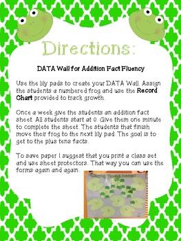Addition Fact Fluency Data Wall