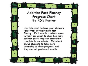 Addition Fact Fluency Progress Chart