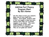 Addition Fact Fluency Progress Chart