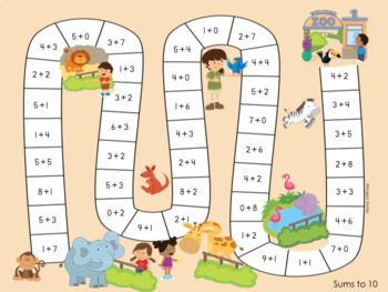 Addition Fact Fluency | Special Education Math | Intervention