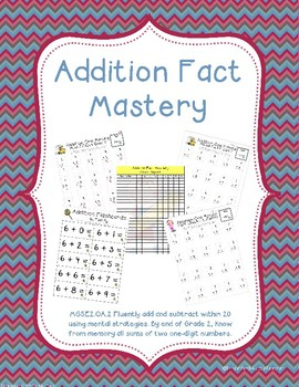Addition Fact Mastery