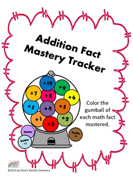 Addition Fact Mastery Tracker