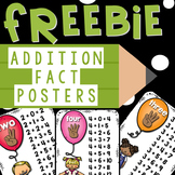 Addition Fact Posters