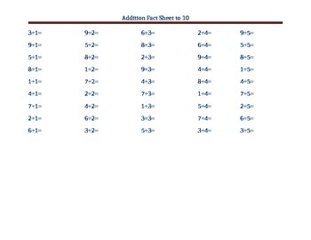 Addition Fact Sheet