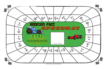 Addition Fact Speedway!