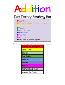 Addition Fact Strategies Bin Labels