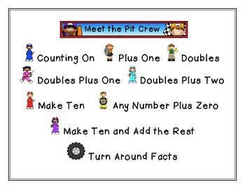 Addition Fact Strategies Races through Fact Families (Common Core Aligned)