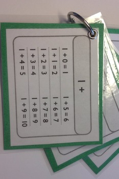 Addition Fact Study Cards