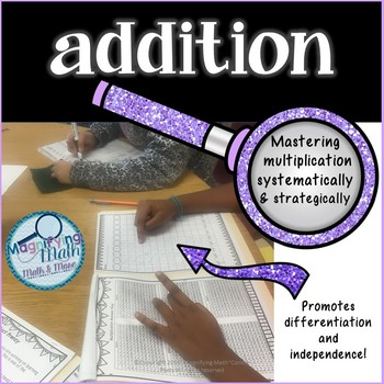 Addition Fact Fluency Systematic and Strategy Based
