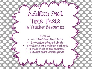 Addition Fact Time Tests & Teacher Resources {Common Core Aligned}