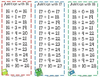 Addition Facts 1 to 20 Bookmarks
