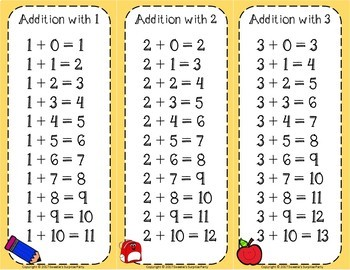 Addition Facts 1 to 20 Clip Cards - Back to School Theme