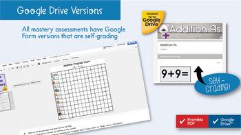 Addition Basic Facts Mastery Unit
