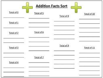 Addition Facts Matching Game and Sorting Activity