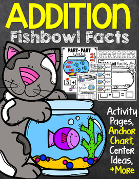 Addition Facts- Part Part Whole
