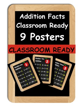 Addition Facts Posters Chalkboard Design Bulletin Board Friendly