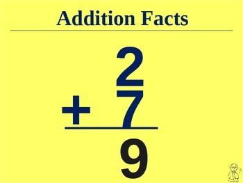 Addition Facts PowerPoint