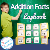 Lapbook Addition Facts Practice