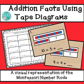 Addition Facts Using Tape Diagrams and the Montessori Number Rods