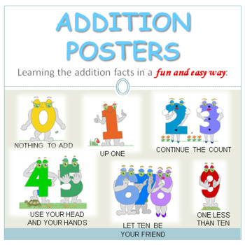 Addition Facts - posters