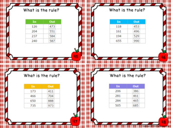 Addition Files - Adding with 3 Digit Addends with Input/Output Tables Task Cards