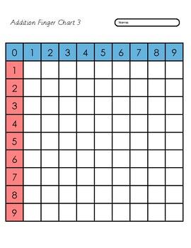 Addition Finger Chart 3 Worksheet