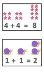 Addition Flashcards to 10