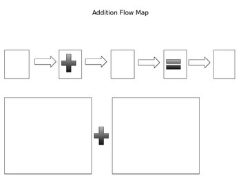 Addition Flow Map