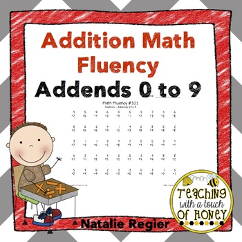 Addition Fluency: Addends 0 to 9 Addition Worksheets