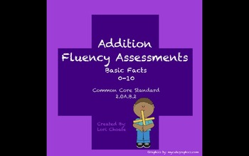 Addition Fluency Assessments